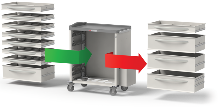 Phoenix LTC Med Cart Exchangeable Drawers