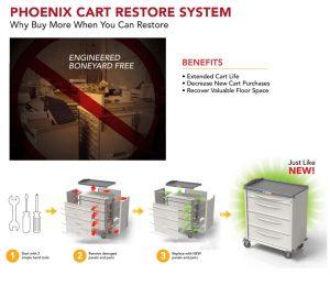 Restore System