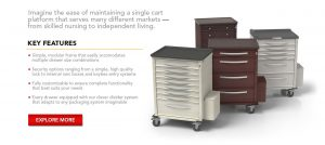 Explore More About Medication Carts